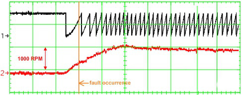 fault occurence during acceleration