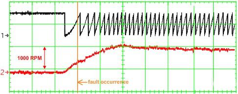 guasto a fase aperta durante la fase di accelerazione