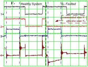 Identificazione dei gusti in un inverter a due livelli