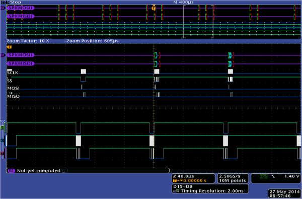 trasferimento periodico di informazione da un encoder assoluto ad alta risoluzione